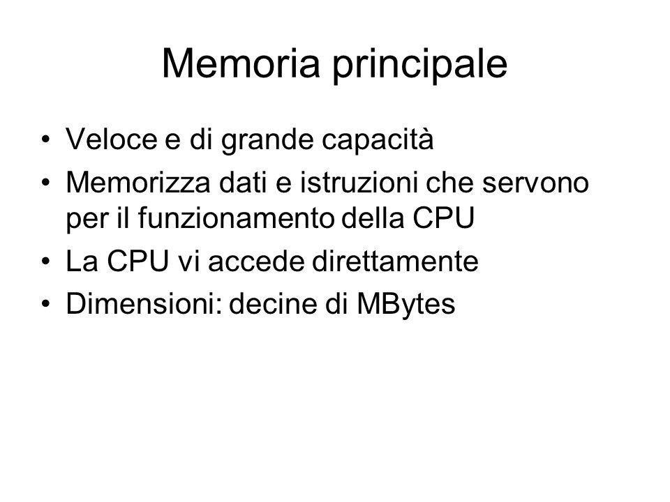 Memoria principale Veloce e di grande capacità Memorizza dati e istruzioni che servono per il funzionamento della CPU La CPU vi accede direttamente Dimensioni: decine di MBytes