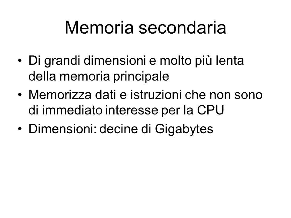 Memoria secondaria Di grandi dimensioni e molto più lenta della memoria principale Memorizza dati e istruzioni che non sono di immediato interesse per la CPU Dimensioni: decine di Gigabytes