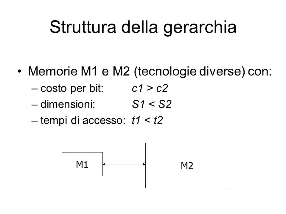 Struttura della gerarchia Memorie M1 e M2 (tecnologie diverse) con: –costo per bit: c1 > c2 –dimensioni: S1 < S2 –tempi di accesso: t1 < t2 M1 M2