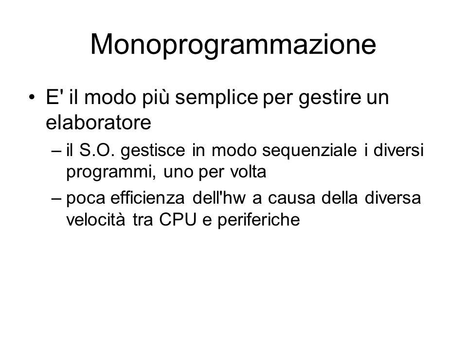 Monoprogrammazione E il modo più semplice per gestire un elaboratore –il S.O.