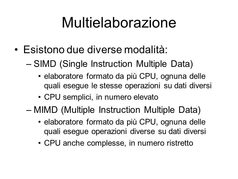 Multielaborazione Esistono due diverse modalità: –SIMD (Single Instruction Multiple Data) elaboratore formato da più CPU, ognuna delle quali esegue le stesse operazioni su dati diversi CPU semplici, in numero elevato –MIMD (Multiple Instruction Multiple Data) elaboratore formato da più CPU, ognuna delle quali esegue operazioni diverse su dati diversi CPU anche complesse, in numero ristretto