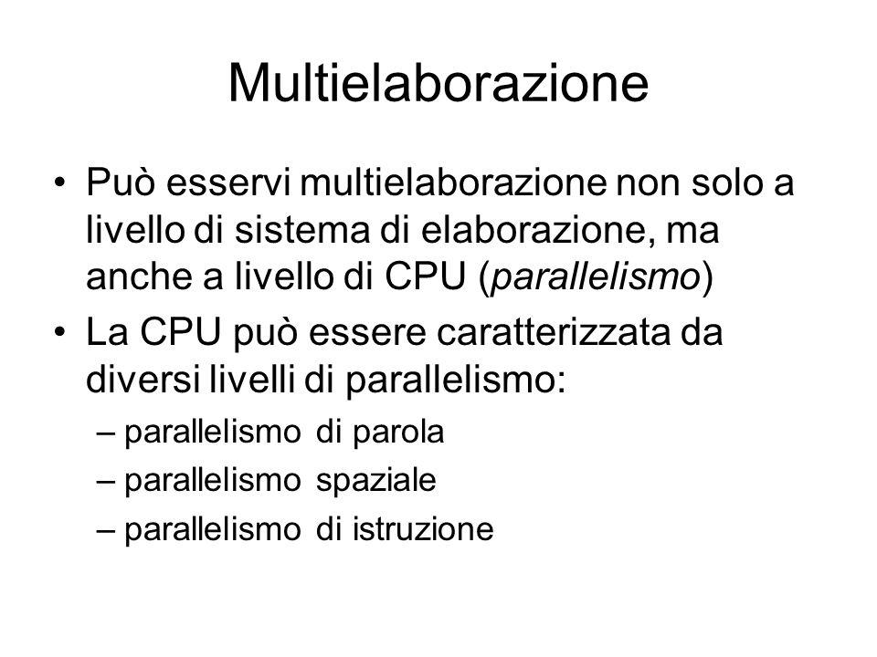 Multielaborazione Può esservi multielaborazione non solo a livello di sistema di elaborazione, ma anche a livello di CPU (parallelismo) La CPU può essere caratterizzata da diversi livelli di parallelismo: –parallelismo di parola –parallelismo spaziale –parallelismo di istruzione