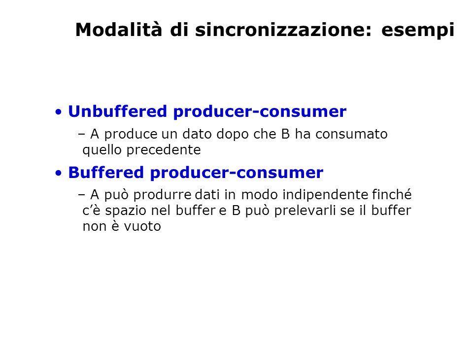 Modalità di sincronizzazione: esempi Unbuffered producer-consumer – A produce un dato dopo che B ha consumato quello precedente Buffered producer-consumer – A può produrre dati in modo indipendente finché c'è spazio nel buffer e B può prelevarli se il buffer non è vuoto
