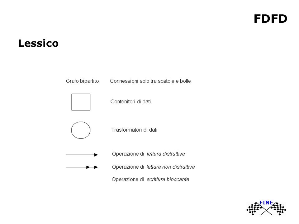 FDFD Lessico FINE