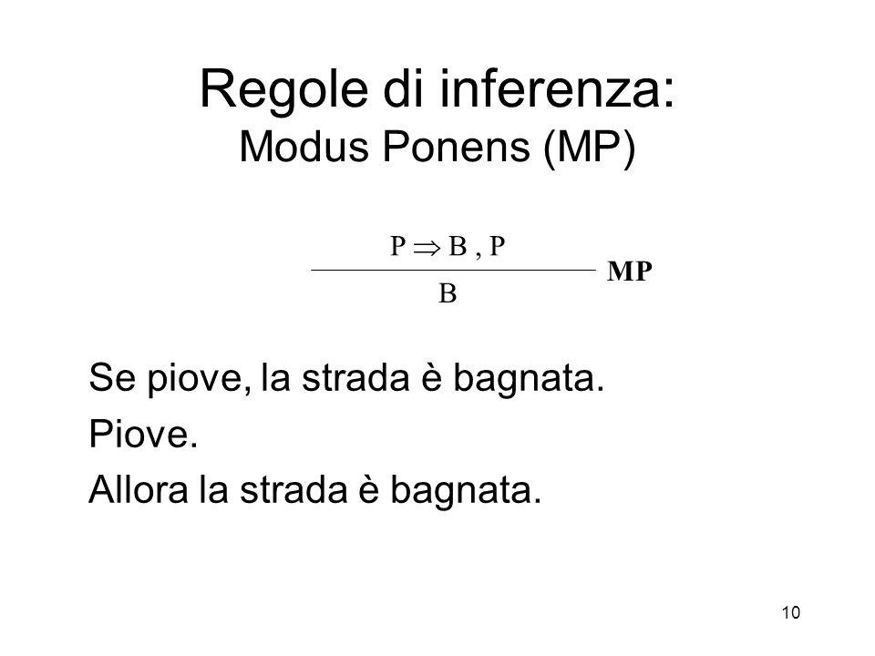 10 Regole di inferenza: Modus Ponens (MP) Se piove, la strada è bagnata. Piove. Allora la strada è bagnata. P  B, P B MP