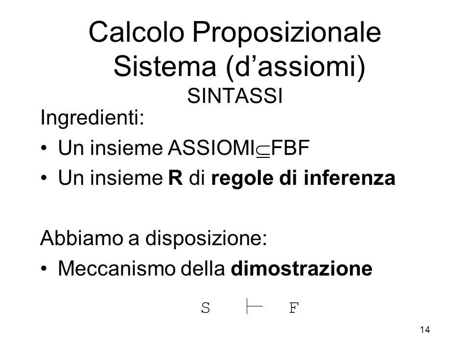 14 Calcolo Proposizionale Sistema (d'assiomi) SINTASSI Ingredienti: Un insieme ASSIOMI  FBF Un insieme R di regole di inferenza Abbiamo a disposizion