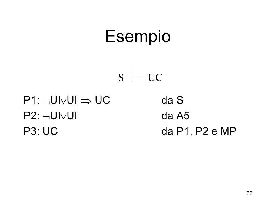 23 Esempio P1:  UI  UI  UCda S P2:  UI  UIda A5 P3: UCda P1, P2 e MP SUC