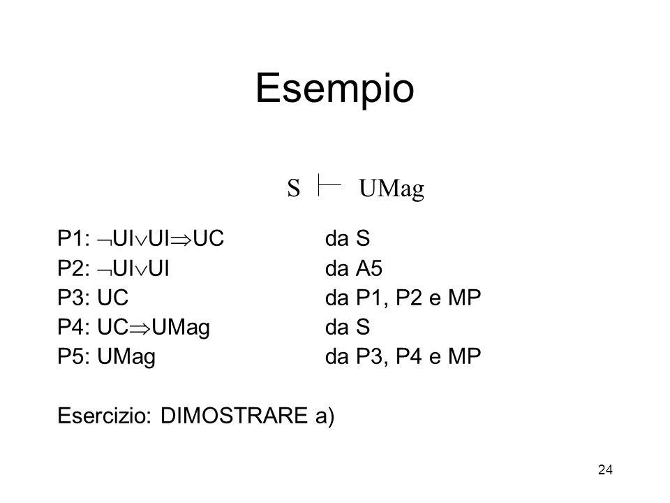 24 Esempio P1:  UI  UI  UCda S P2:  UI  UIda A5 P3: UCda P1, P2 e MP P4: UC  UMag da S P5: UMag da P3, P4 e MP Esercizio: DIMOSTRARE a) SUMag