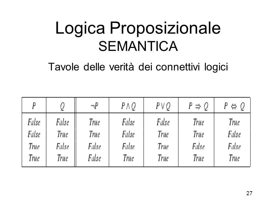 27 Logica Proposizionale SEMANTICA Tavole delle verità dei connettivi logici