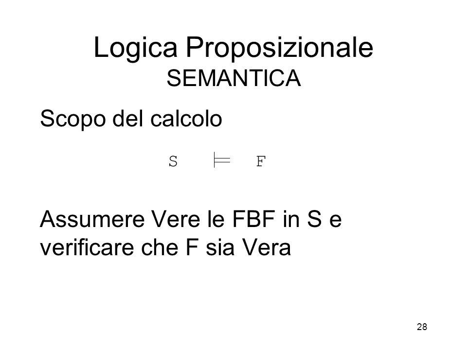 28 Scopo del calcolo Assumere Vere le FBF in S e verificare che F sia Vera Logica Proposizionale SEMANTICA SF