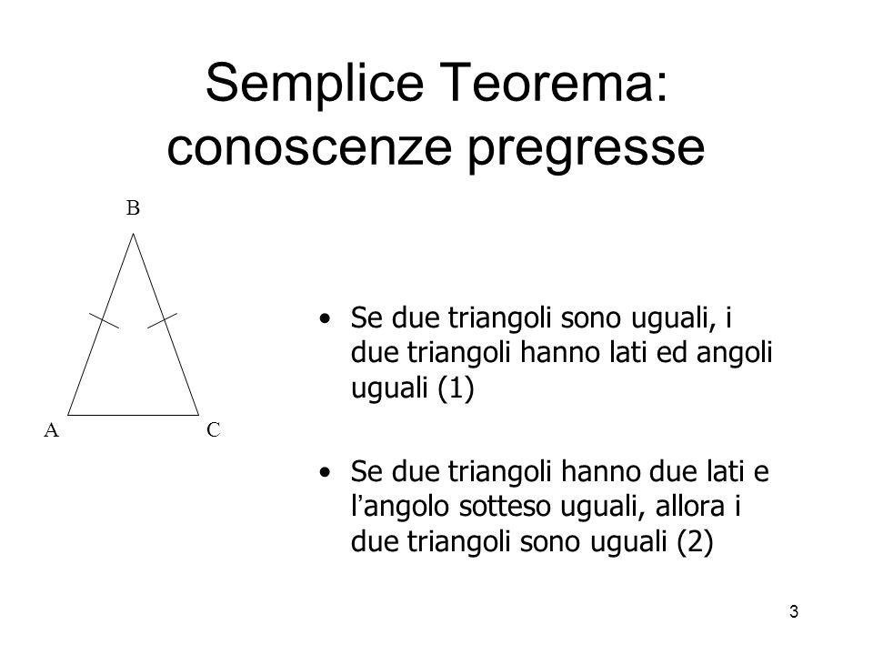 3 Semplice Teorema: conoscenze pregresse Se due triangoli sono uguali, i due triangoli hanno lati ed angoli uguali (1) Se due triangoli hanno due lati