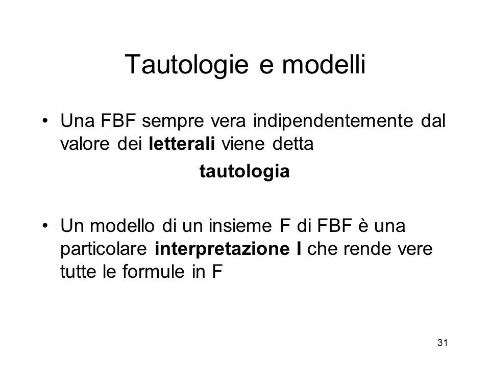 31 Tautologie e modelli Una FBF sempre vera indipendentemente dal valore dei letterali viene detta tautologia Un modello di un insieme F di FBF è una