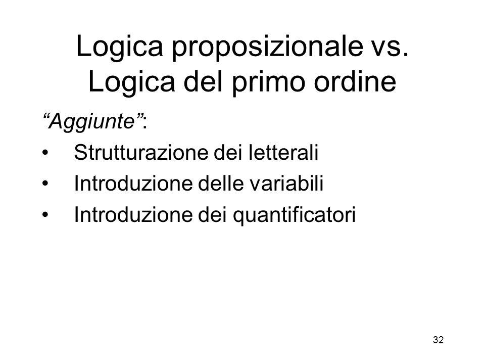 """32 Logica proposizionale vs. Logica del primo ordine """"Aggiunte"""": Strutturazione dei letterali Introduzione delle variabili Introduzione dei quantifica"""