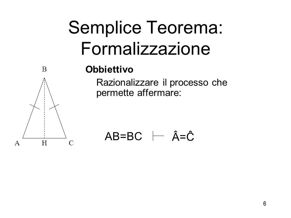 6 Semplice Teorema: Formalizzazione Obbiettivo Razionalizzare il processo che permette affermare: AC B H AB=BCÂ=ĈÂ=Ĉ