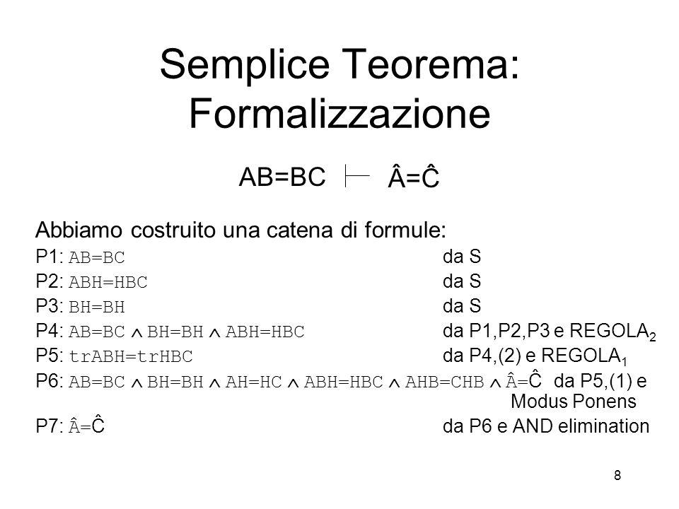 8 Abbiamo costruito una catena di formule: P1: AB=BC da S P2: ABH=HBC da S P3: BH=BH da S P4: AB=BC  BH=BH  ABH=HBC da P1,P2,P3 e REGOLA 2 P5: trABH