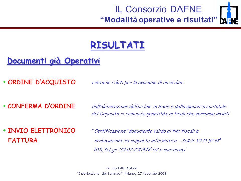 """Dr. Rodolfo Caloni """"Distribuzione dei farmaci"""", Milano, 27 febbraio 2008 RISULTATI Documenti già Operativi  ORDINE D'ACQUISTO contiene i dati per la"""