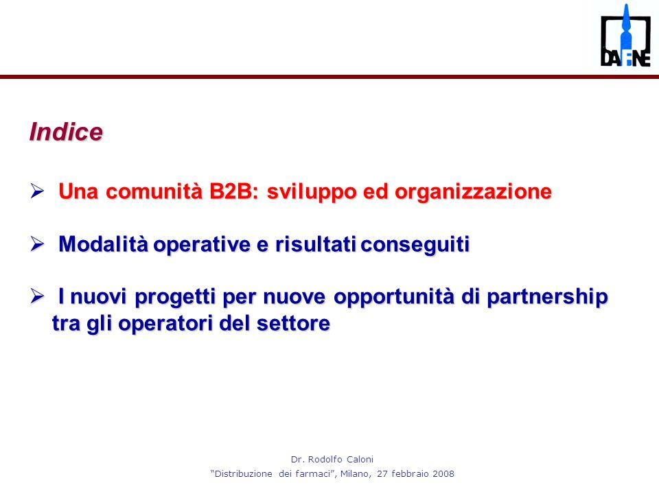 """Dr. Rodolfo Caloni """"Distribuzione dei farmaci"""", Milano, 27 febbraio 2008 Indice Una comunità B2B: sviluppo ed organizzazione  Una comunità B2B: svilu"""