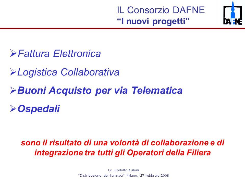 """Dr. Rodolfo Caloni """"Distribuzione dei farmaci"""", Milano, 27 febbraio 2008  Fattura Elettronica  Logistica Collaborativa  Buoni Acquisto per via Tele"""