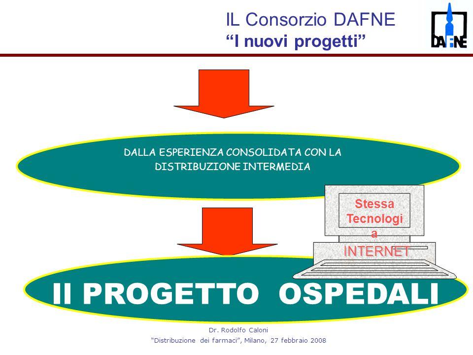 """Dr. Rodolfo Caloni """"Distribuzione dei farmaci"""", Milano, 27 febbraio 2008 DALLA ESPERIENZA CONSOLIDATA CON LA DISTRIBUZIONE INTERMEDIA Il PROGETTO OSPE"""