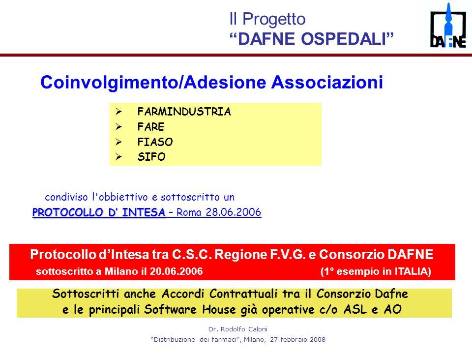 """Dr. Rodolfo Caloni """"Distribuzione dei farmaci"""", Milano, 27 febbraio 2008  FARMINDUSTRIA  FARE  FIASO  SIFO condiviso l'obbiettivo e sottoscritto u"""