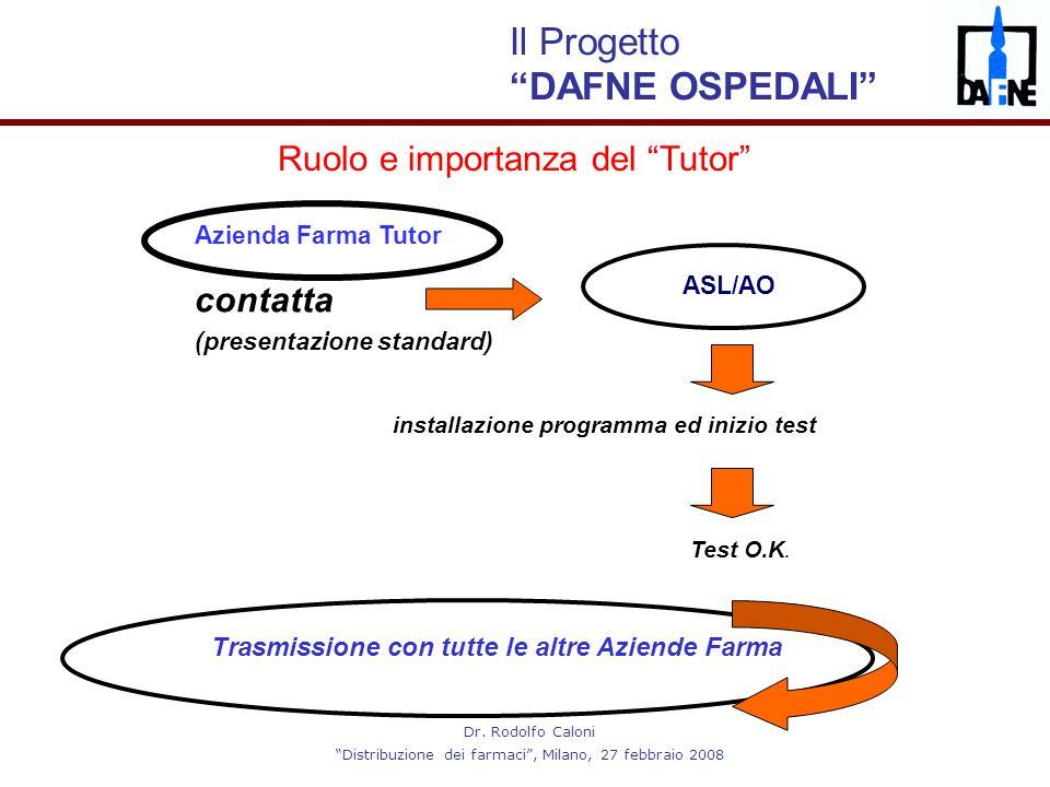 """Dr. Rodolfo Caloni """"Distribuzione dei farmaci"""", Milano, 27 febbraio 2008 Azienda Farma Tutor contatta (presentazione standard) ASL/AO installazione pr"""