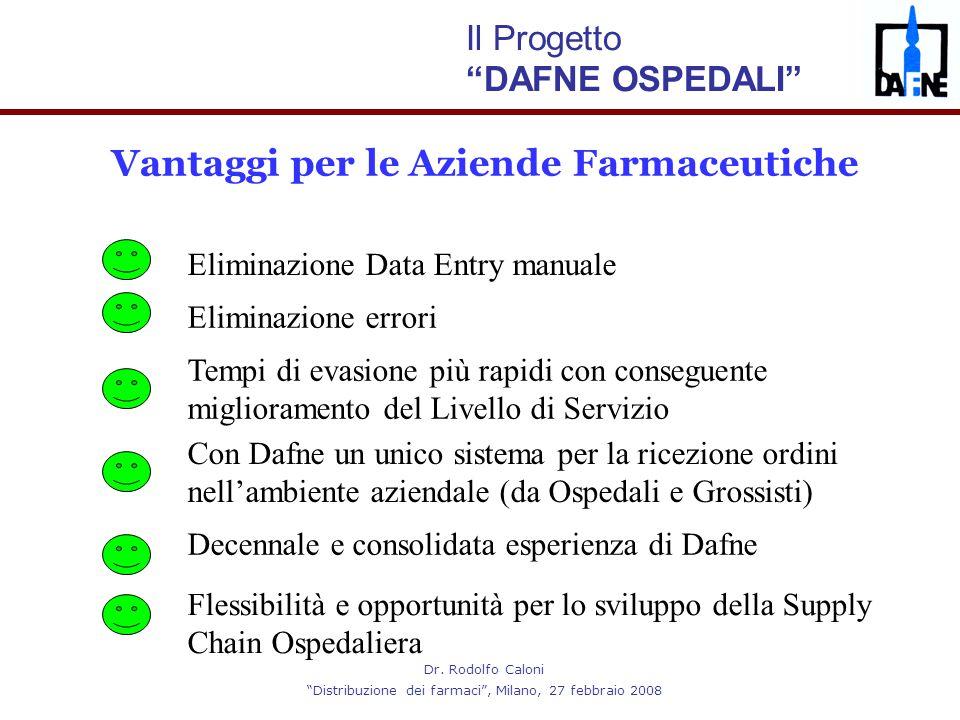 """Dr. Rodolfo Caloni """"Distribuzione dei farmaci"""", Milano, 27 febbraio 2008 Eliminazione errori Tempi di evasione più rapidi con conseguente migliorament"""