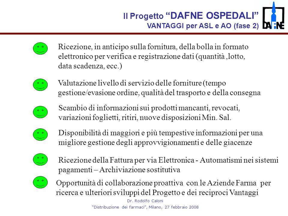 """Dr. Rodolfo Caloni """"Distribuzione dei farmaci"""", Milano, 27 febbraio 2008 Scambio di informazioni sui prodotti mancanti, revocati, variazioni foglietti"""