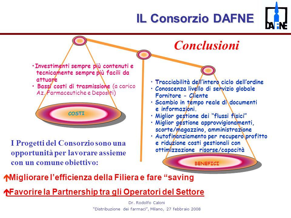 """Dr. Rodolfo Caloni """"Distribuzione dei farmaci"""", Milano, 27 febbraio 2008 Investimenti sempre più contenuti e tecnicamente sempre più facili da attuare"""