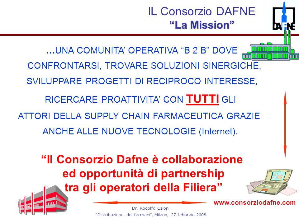 """Dr. Rodolfo Caloni """"Distribuzione dei farmaci"""", Milano, 27 febbraio 2008 …UNA COMUNITA' OPERATIVA """"B 2 B"""" DOVE CONFRONTARSI, TROVARE SOLUZIONI SINERGI"""