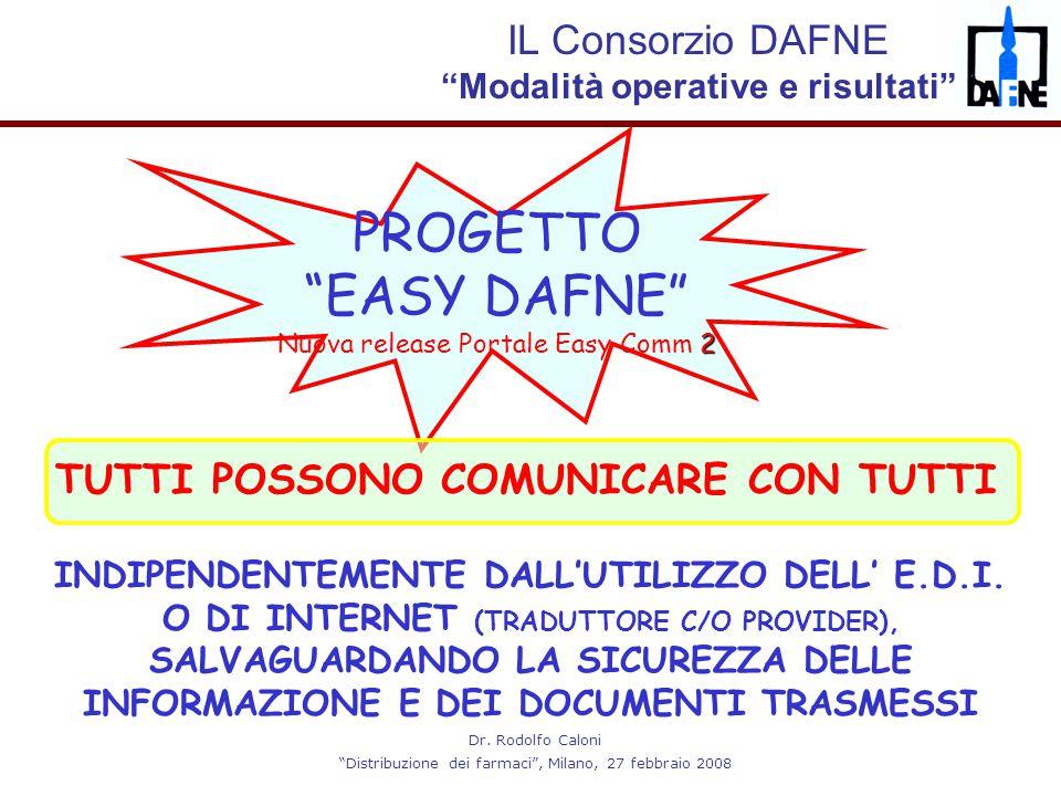 """Dr. Rodolfo Caloni """"Distribuzione dei farmaci"""", Milano, 27 febbraio 2008 INDIPENDENTEMENTE DALL'UTILIZZO DELL' E.D.I. O DI INTERNET (TRADUTTORE C/O PR"""
