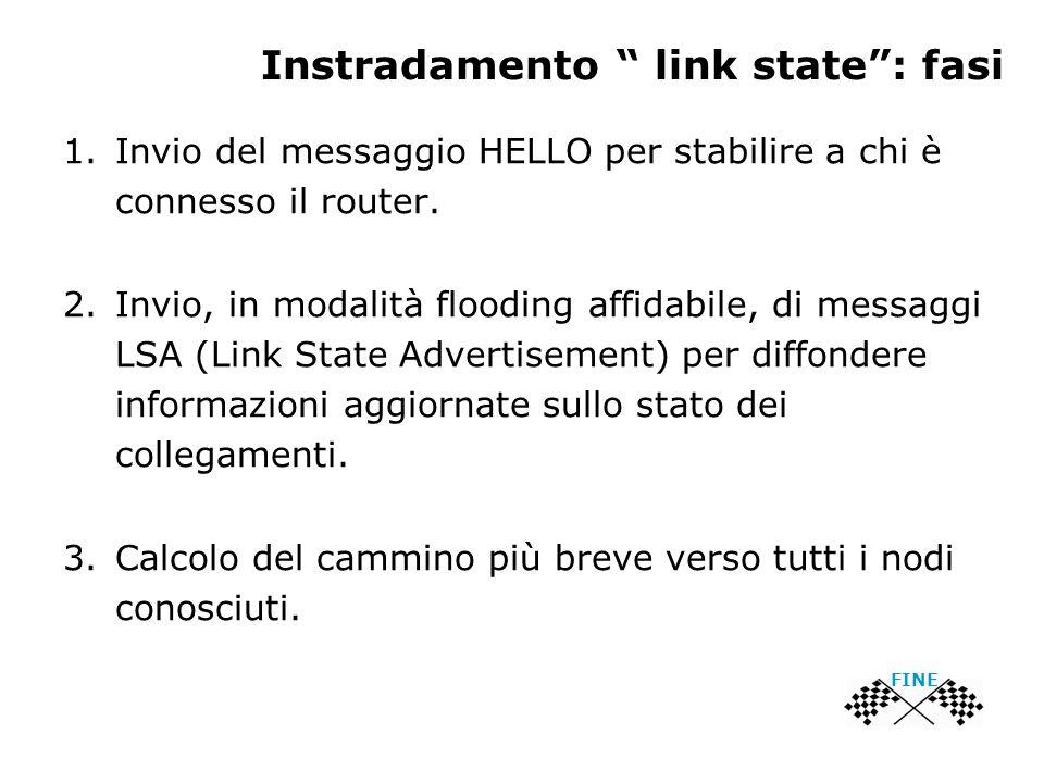 FINE Instradamento link state : fasi 1.Invio del messaggio HELLO per stabilire a chi è connesso il router.