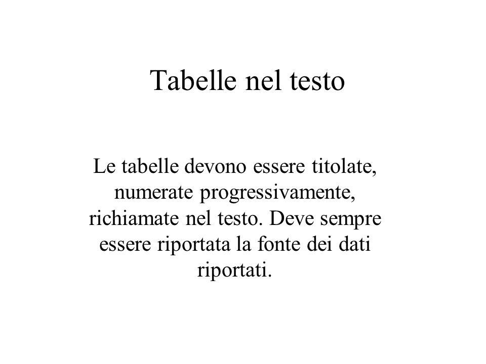 Tabelle nel testo Le tabelle devono essere titolate, numerate progressivamente, richiamate nel testo.