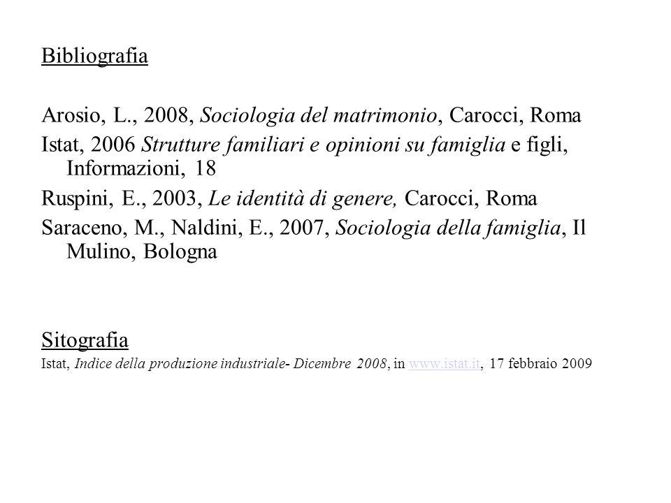Bibliografia Arosio, L., 2008, Sociologia del matrimonio, Carocci, Roma Istat, 2006 Strutture familiari e opinioni su famiglia e figli, Informazioni,