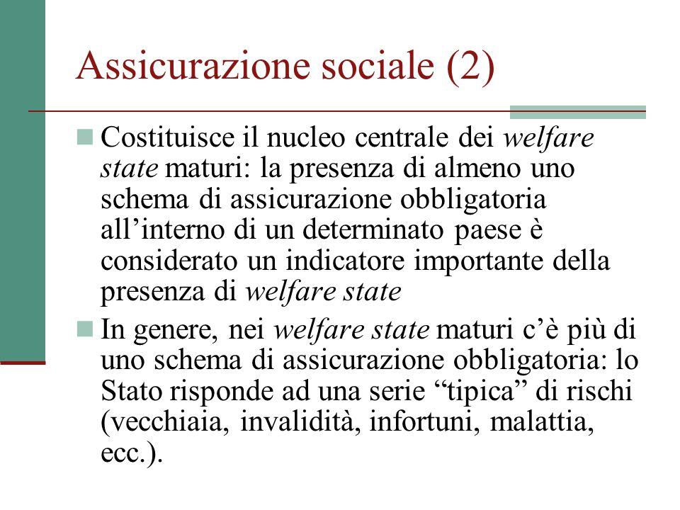 Assicurazione sociale (2) Costituisce il nucleo centrale dei welfare state maturi: la presenza di almeno uno schema di assicurazione obbligatoria all'