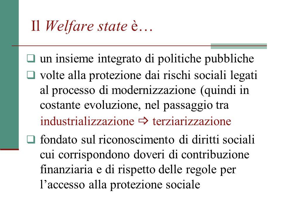 Il Welfare state è…  un insieme integrato di politiche pubbliche  volte alla protezione dai rischi sociali legati al processo di modernizzazione (qu