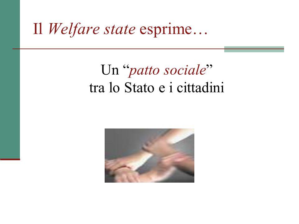 """Il Welfare state esprime… Un """"patto sociale"""" tra lo Stato e i cittadini"""