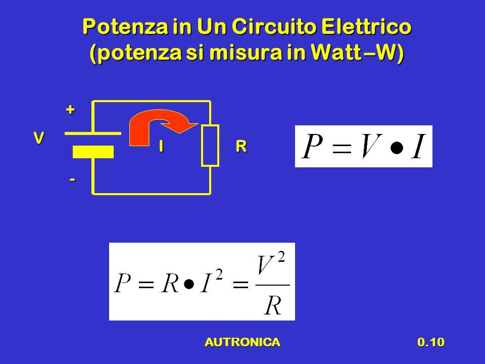 AUTRONICA0.10 Potenza in Un Circuito Elettrico (potenza si misura in Watt –W) V -+IR