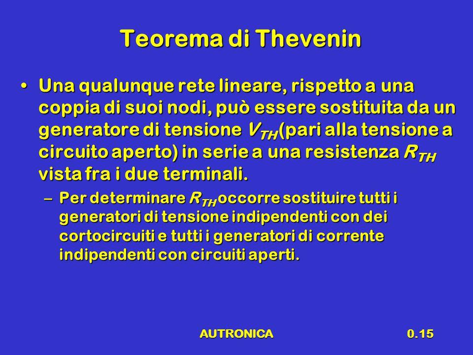 AUTRONICA0.15 Teorema di Thevenin Una qualunque rete lineare, rispetto a una coppia di suoi nodi, può essere sostituita da un generatore di tensione V