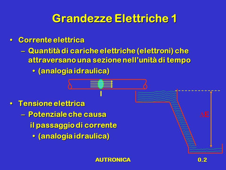 AUTRONICA0.2 Grandezze Elettriche 1 Corrente elettricaCorrente elettrica –Quantità di cariche elettriche (elettroni) che attraversano una sezione nell