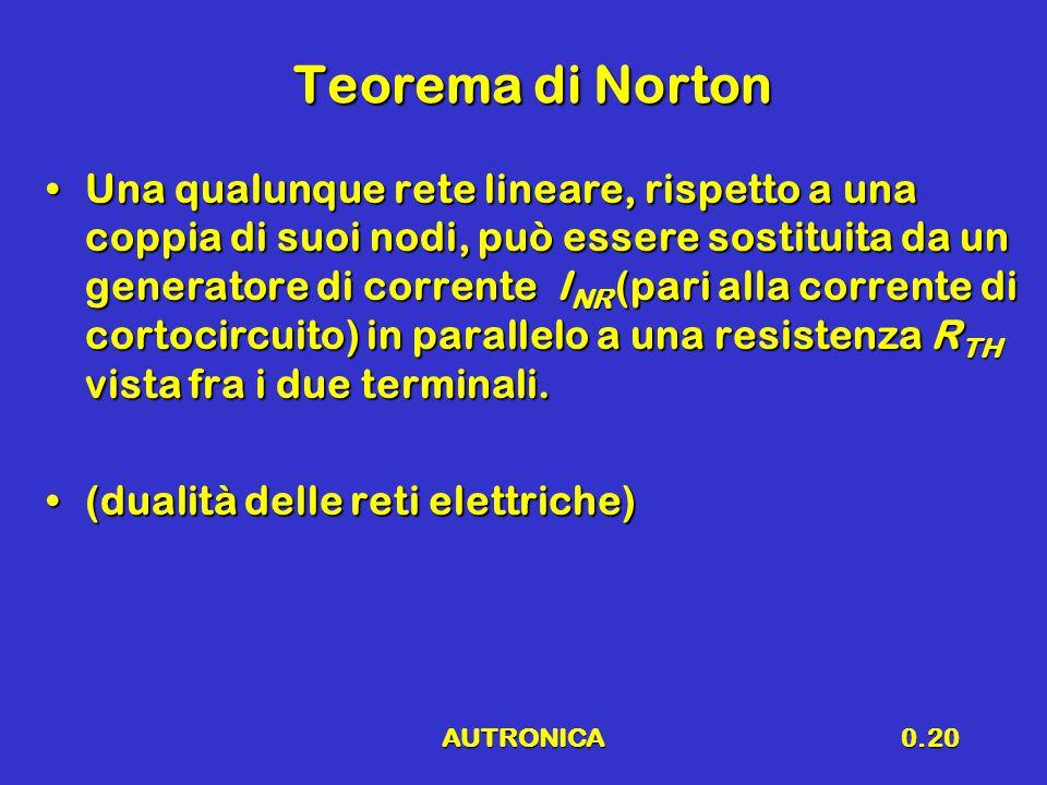 AUTRONICA0.20 Teorema di Norton Una qualunque rete lineare, rispetto a una coppia di suoi nodi, può essere sostituita da un generatore di corrente I N
