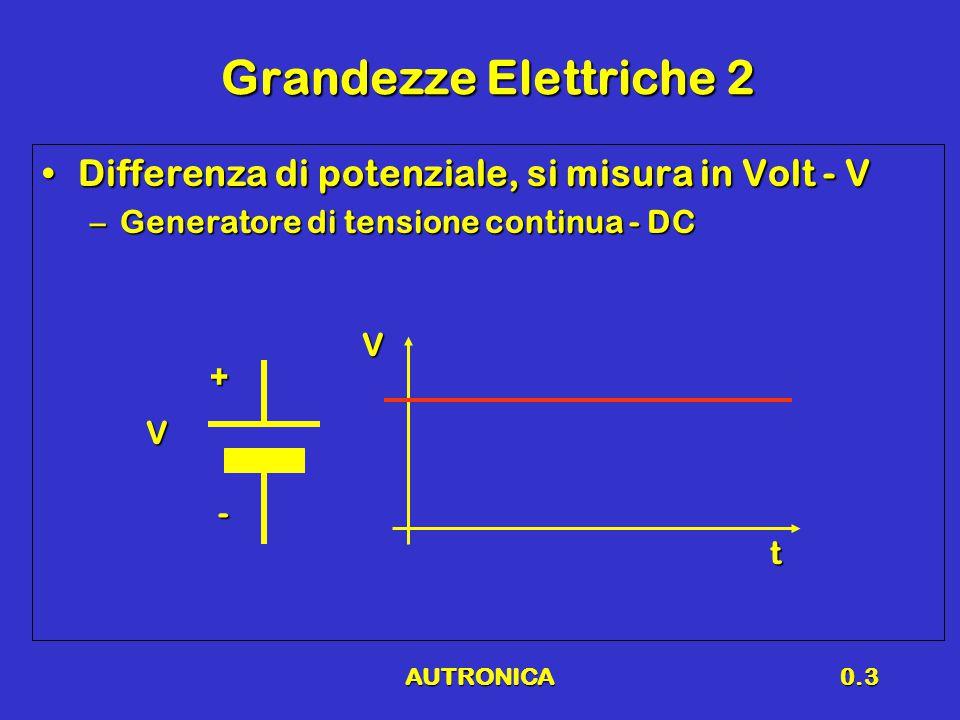 AUTRONICA0.3 Grandezze Elettriche 2 Differenza di potenziale, si misura in Volt - VDifferenza di potenziale, si misura in Volt - V –Generatore di tens