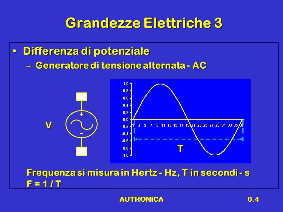 AUTRONICA0.4 Grandezze Elettriche 3 Differenza di potenzialeDifferenza di potenziale –Generatore di tensione alternata - AC V T Frequenza si misura in