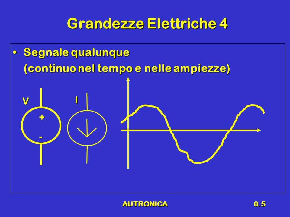 AUTRONICA0.5 Grandezze Elettriche 4 Segnale qualunqueSegnale qualunque (continuo nel tempo e nelle ampiezze) V - + I