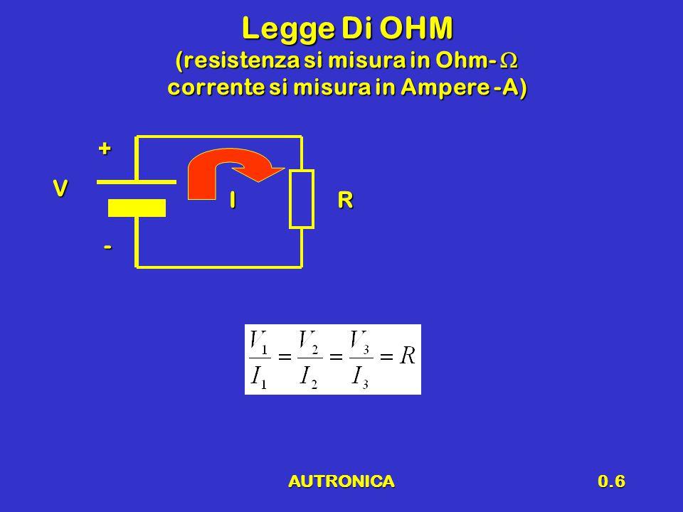 AUTRONICA0.6 Legge Di OHM (resistenza si misura in Ohm-  corrente si misura in Ampere -A) V - + IR