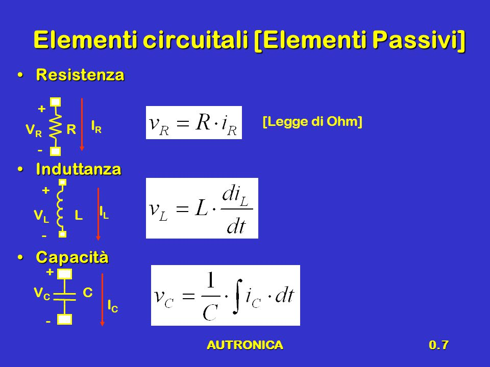 AUTRONICA0.7 Elementi circuitali [Elementi Passivi] ResistenzaResistenza InduttanzaInduttanza CapacitàCapacità RVRVR IRIR - + [Legge di Ohm] LVLVL ILI