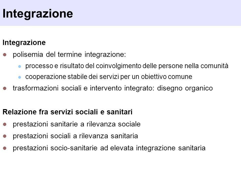 Integrazione polisemia del termine integrazione: processo e risultato del coinvolgimento delle persone nella comunità cooperazione stabile dei servizi