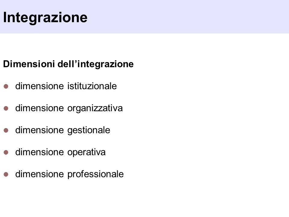 Integrazione Dimensioni dell'integrazione dimensione istituzionale dimensione organizzativa dimensione gestionale dimensione operativa dimensione prof