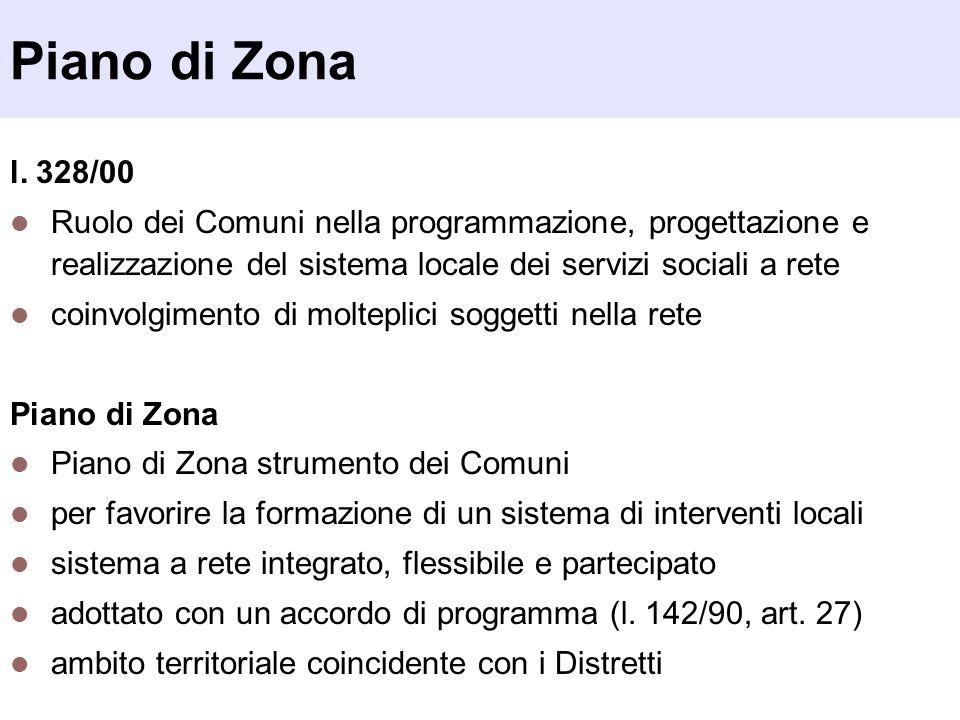 Piano di Zona l. 328/00 Ruolo dei Comuni nella programmazione, progettazione e realizzazione del sistema locale dei servizi sociali a rete coinvolgime