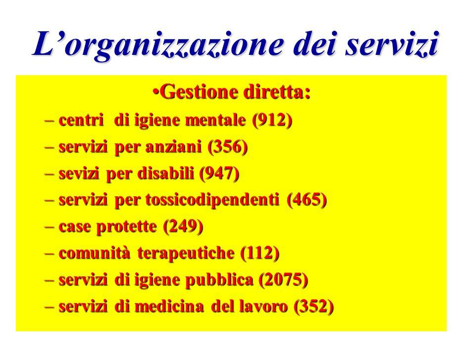 L'organizzazione dei servizi Gestione diretta:Gestione diretta: – presidi ospedalieri (939) – aziende ospedaliere (84) – policlinici universitari (9)
