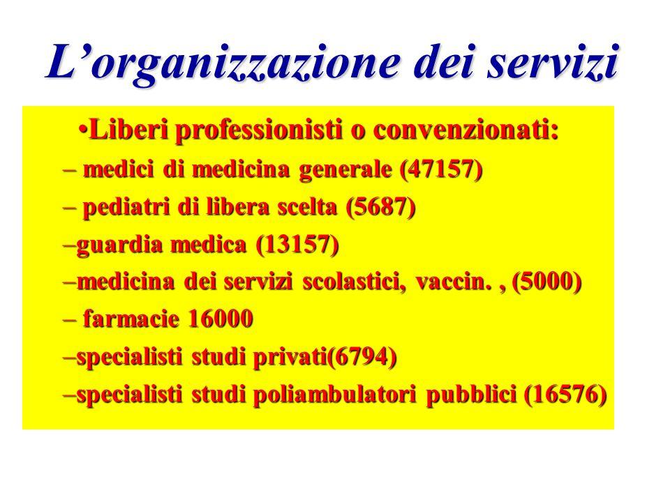 L'organizzazione dei servizi Gestione diretta:Gestione diretta: – centri di igiene mentale (912) – servizi per anziani (356) – sevizi per disabili (94